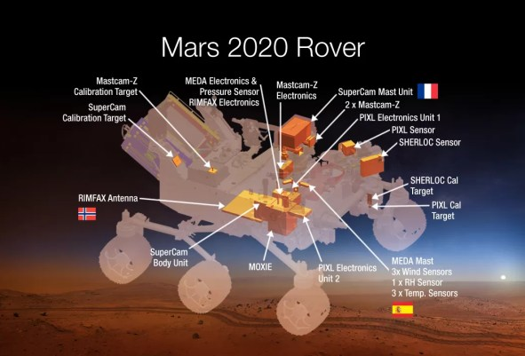 Confira os detalhes da próxima exploradora robótica de Marte (Foto: NASA)