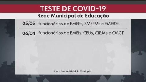 Calendário de testagem para servidores da rede municipal de SP — Foto: Reprodução/TV Globo