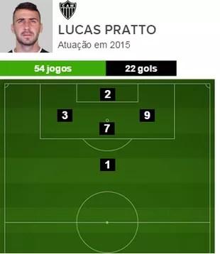 Lucas Pratto pelo Atlético-MG em 2015 (Foto: GloboEsporte.com)