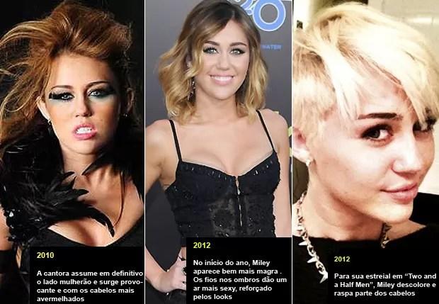 Miley Cyrus (Foto: Reprodução e Getty Images)