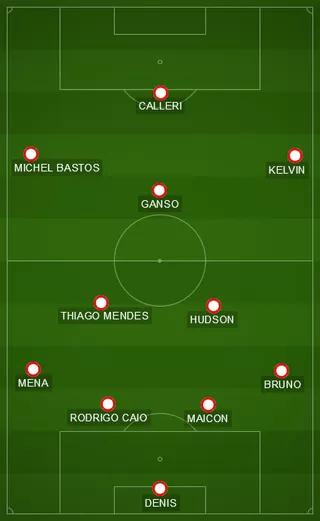 Time que Bauza costuma escalar com Ganso, no 4-2-3-1 (Foto: Arte: GloboEsporte.com)