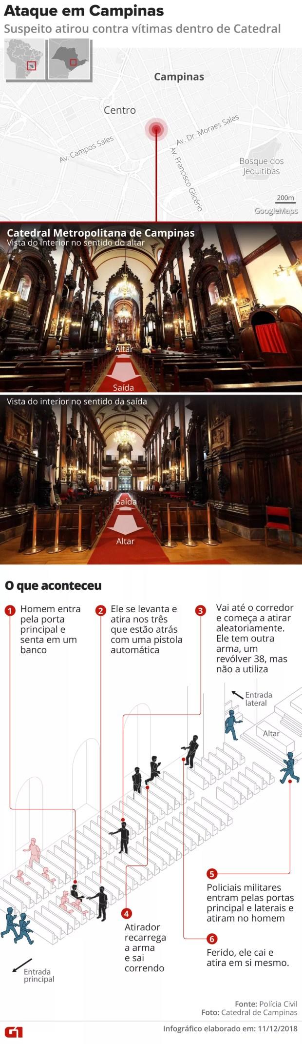 Homem matou fiéis durante missa na Catedral de Campinas — Foto: Arte / G1
