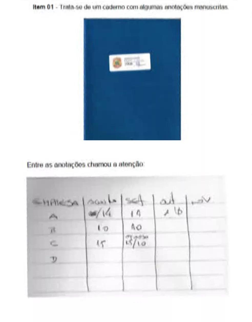 Caderno apreendido com Helena Witzel — Foto: Reprodução/TV Globo