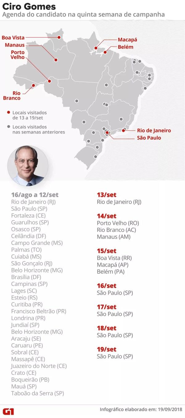 Mapa das agendas de campanha de Ciro Gomes — Foto: Alexandre Mauro/G1