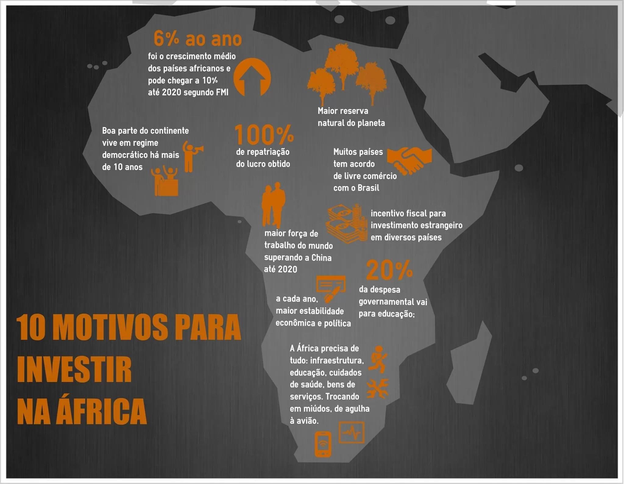 oportunidade-africa-brasil-feafro (Foto: Divulgação)