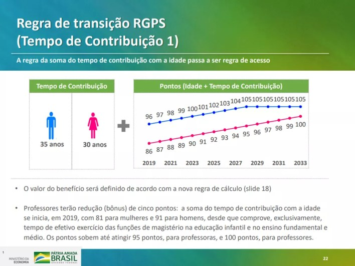 Regras de transição apresentadas em proposta do governo para reforma da Previdência — Foto: Reprodução/Ministério da Economia