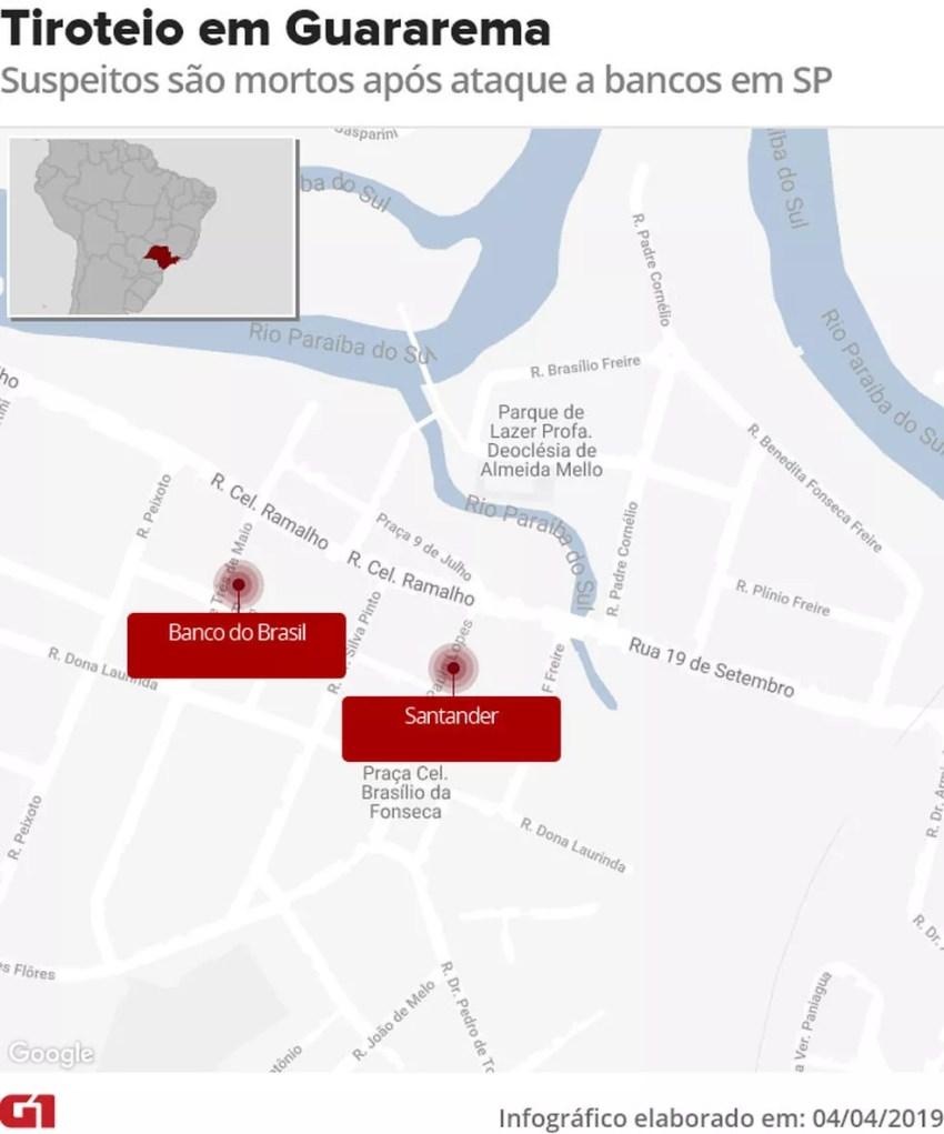 Localização de bancos invadidos por criminosos em Guararema — Foto: Arte/G1