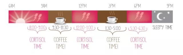 (Foto: I Love Coffee/ Reprodução)