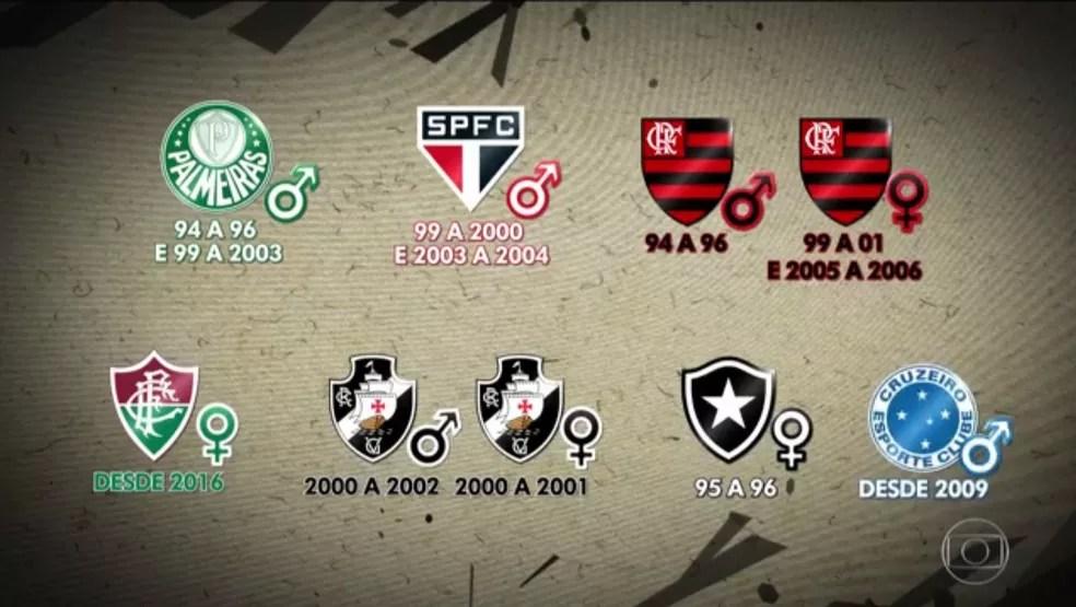 Grandes do futebol que já passaram pelo vôlei (Foto: Reprodução TV Globo)