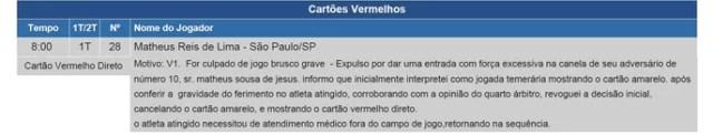 Trecho súmula expulsão Matheus Reis São Paulo (Foto: Reprodução)