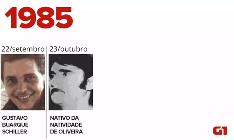 Mortos durante a ditadura em 1985 (Foto: Igor Estrella/G1)