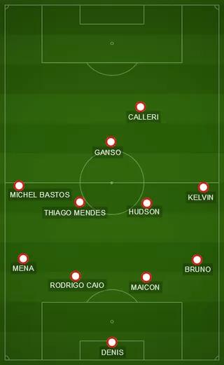 Sem a bola, São Paulo marca com duas linhas de quatro e Ganso à frente, com Calleri (Foto: Arte: GloboEsporte.com)
