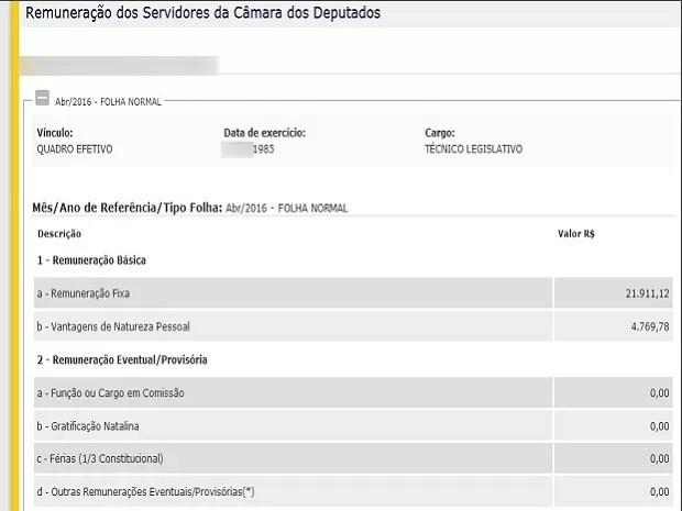 Portal mostra vínculo de suspeito de compra de bebê (Foto: Reprodução/Portal da Transparência da Câmara)
