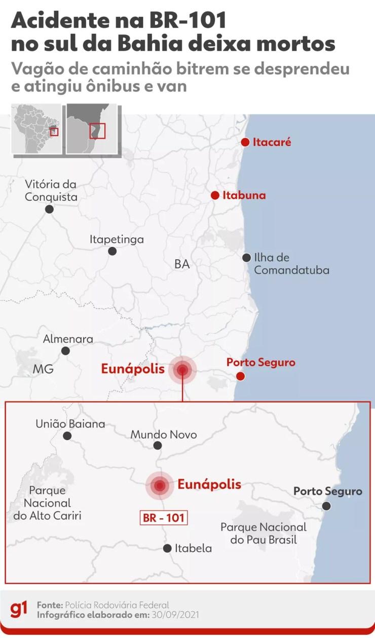 Acidente na BR-101 no sul da Bahia deixa mortos — Foto: Arte G1