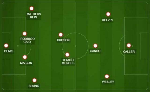 São Paulo contra o Atlético-MG: se Mena e Michel Bastos não jogarem, Matheus Reis e Wesley serão os substitutos (Foto: GloboEsporte.com)