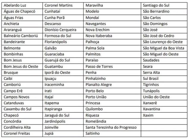 Municípios considerados infestados pelo Aedes aegypti — Foto: Dive/SES/SC