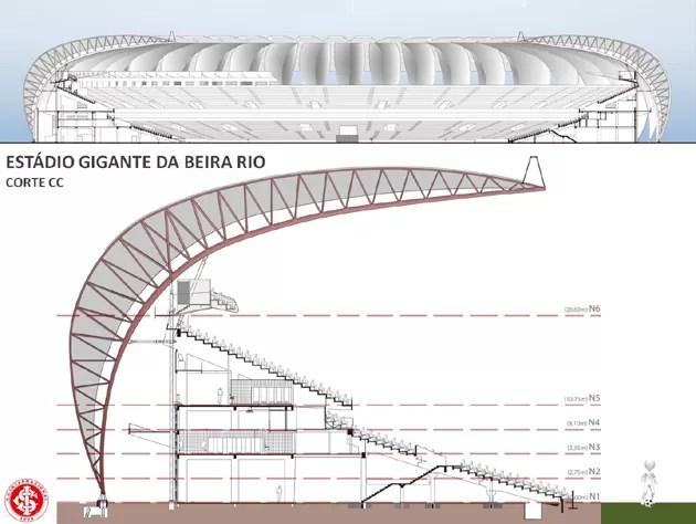 Projeto da nova cobertura do Beira-Rio (Foto: Inter / DVG)