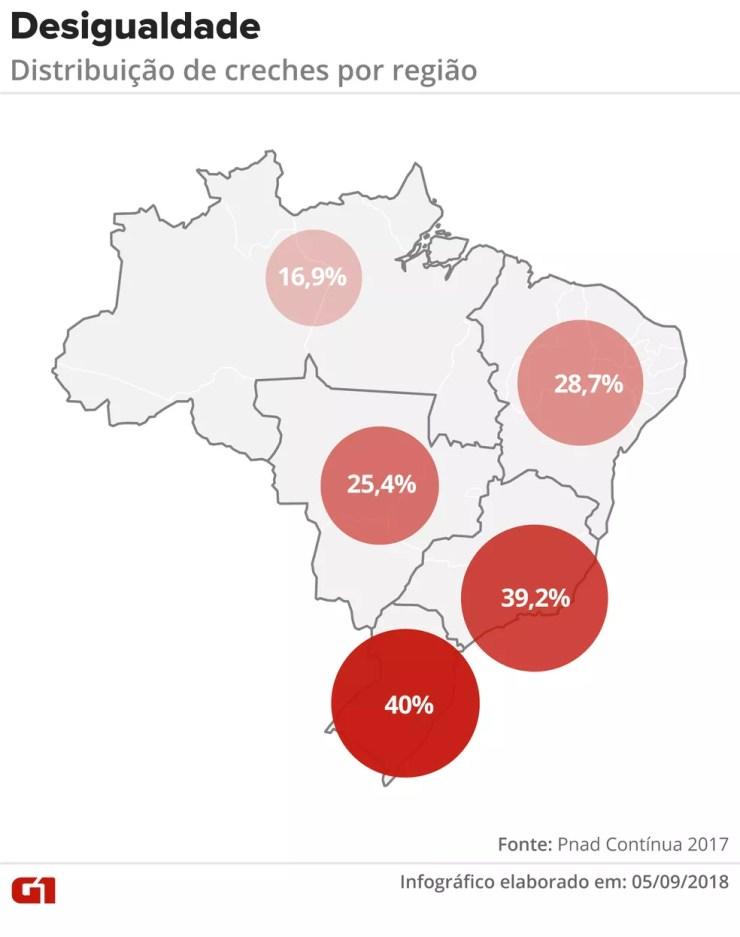 Mapa mostra distribuição de creches por região brasileira. — Foto: Infográfico: Juliane Monteiro/G1