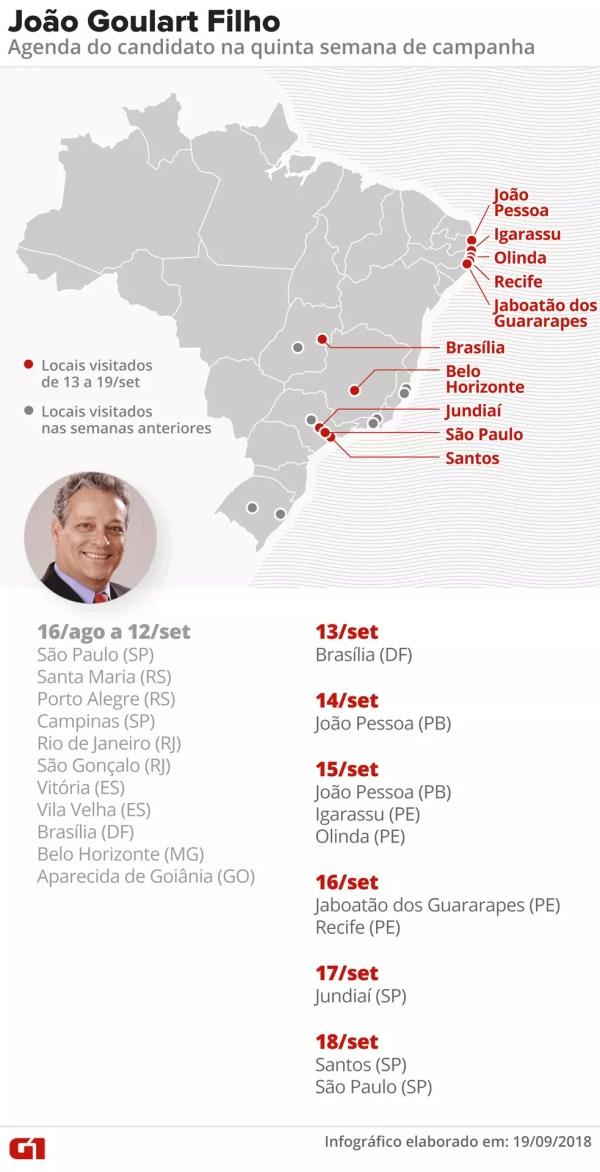 Mapa das agendas de campanha de João Goulart Filho — Foto: Alexandre Mauro/G1