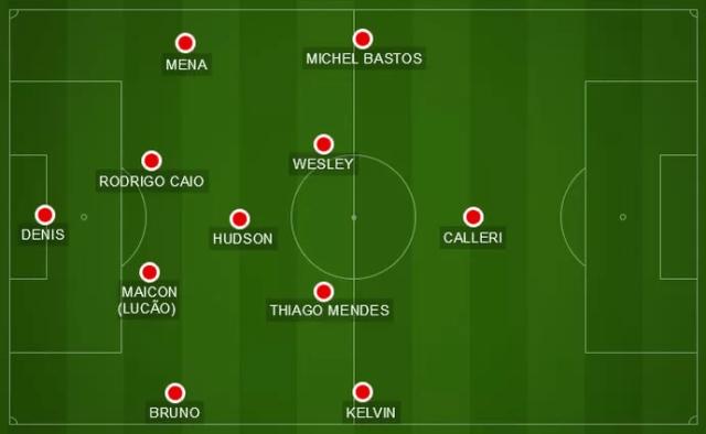 campinho São Paulo Toluca (Foto: Arte: GloboEsporte.com)
