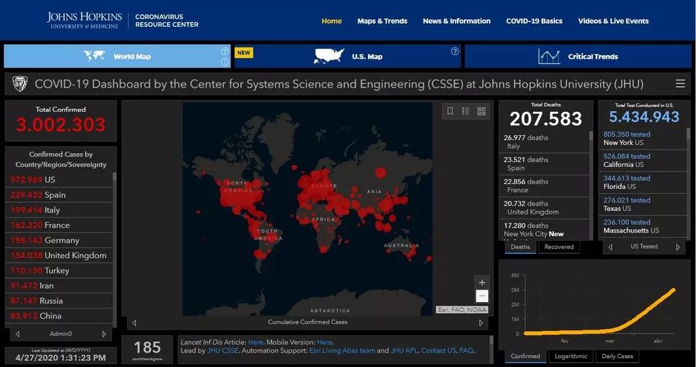 Casos no mundo passam de 3 milhões, segundo a Universidade John Hopkins — Foto: Reprodução/John Hopkins