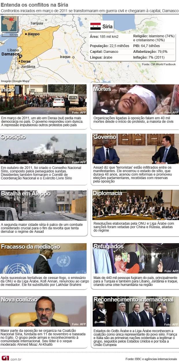 Arte Síria Cronologia 23 11 2012 (Foto: Arte/G1)