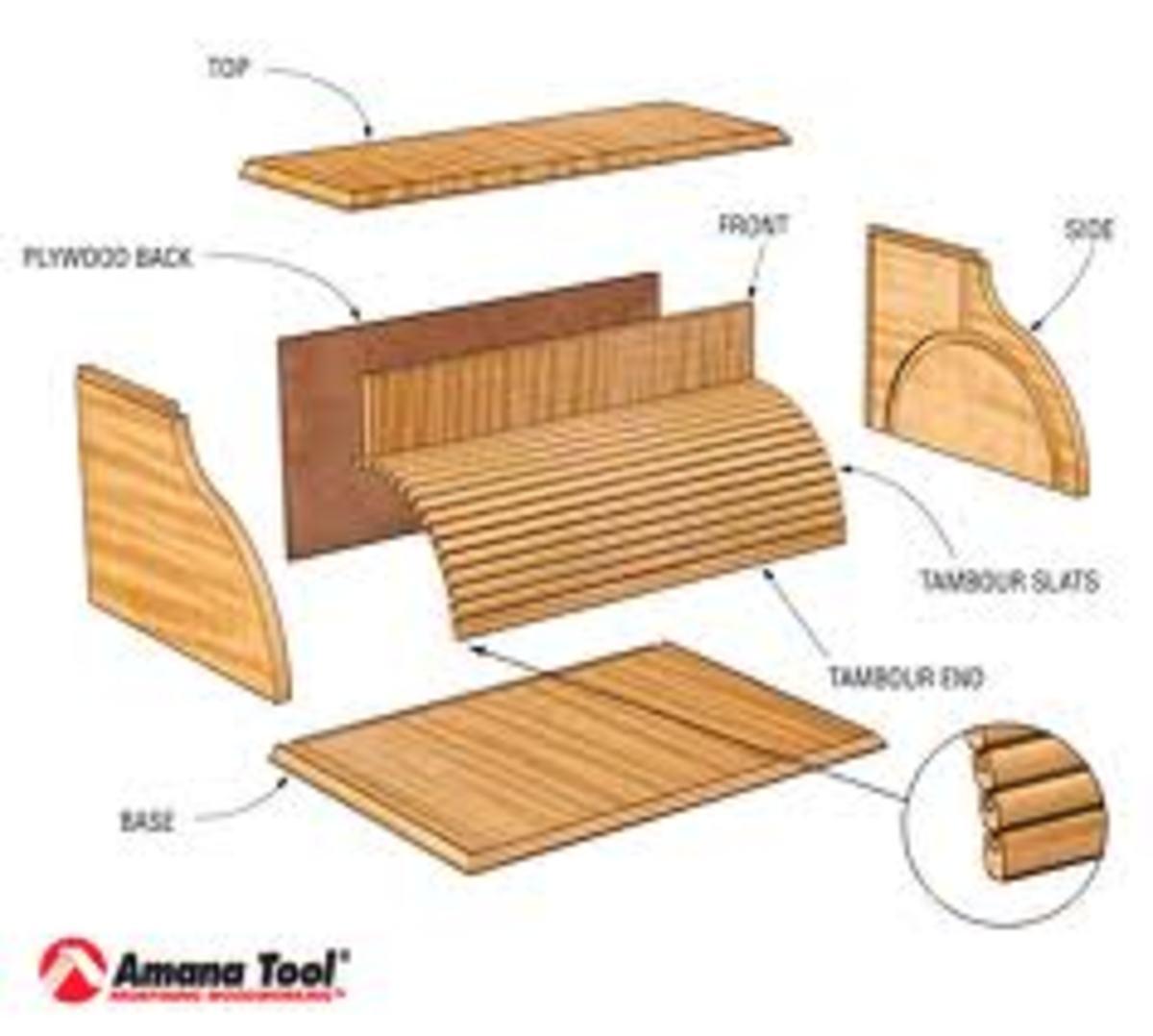 roll top desk replacement parts ethridge207 rh ethridge207 wordpress com roll top desk restoration parts riverside roll top desk parts