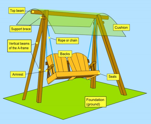 Pdf Plans How To Build A Swing Set Download Mission Arts