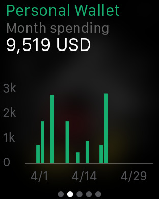 Spendee - budgeting app, money & expense tracker Screenshot