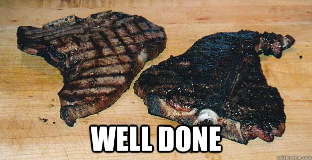 Image result for well done steak