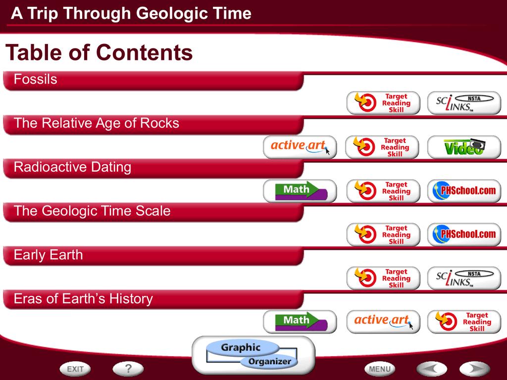 A Trip Through Geologic Time