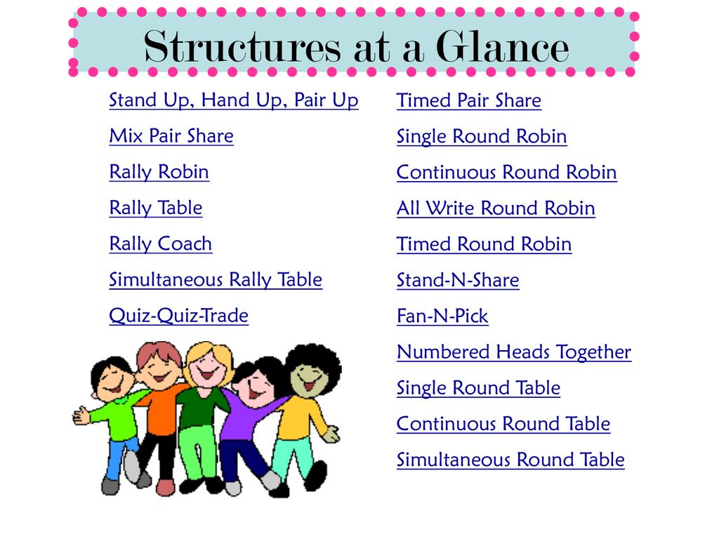 Kagan Structures Ppt