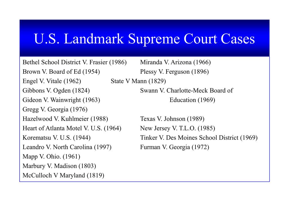 U S Landmark Supreme Court Cases