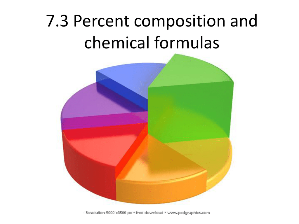 7 3 Percent Composition And Chemical Formulas