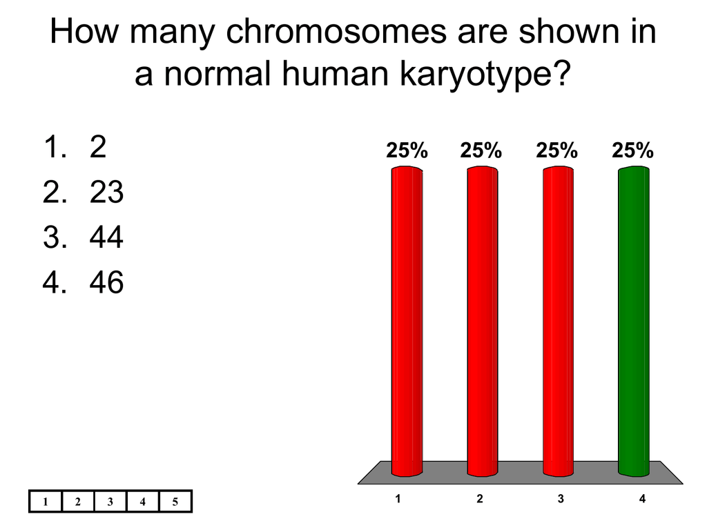 How Many Chromosomes Are Shown In A Normal Human Karyotype
