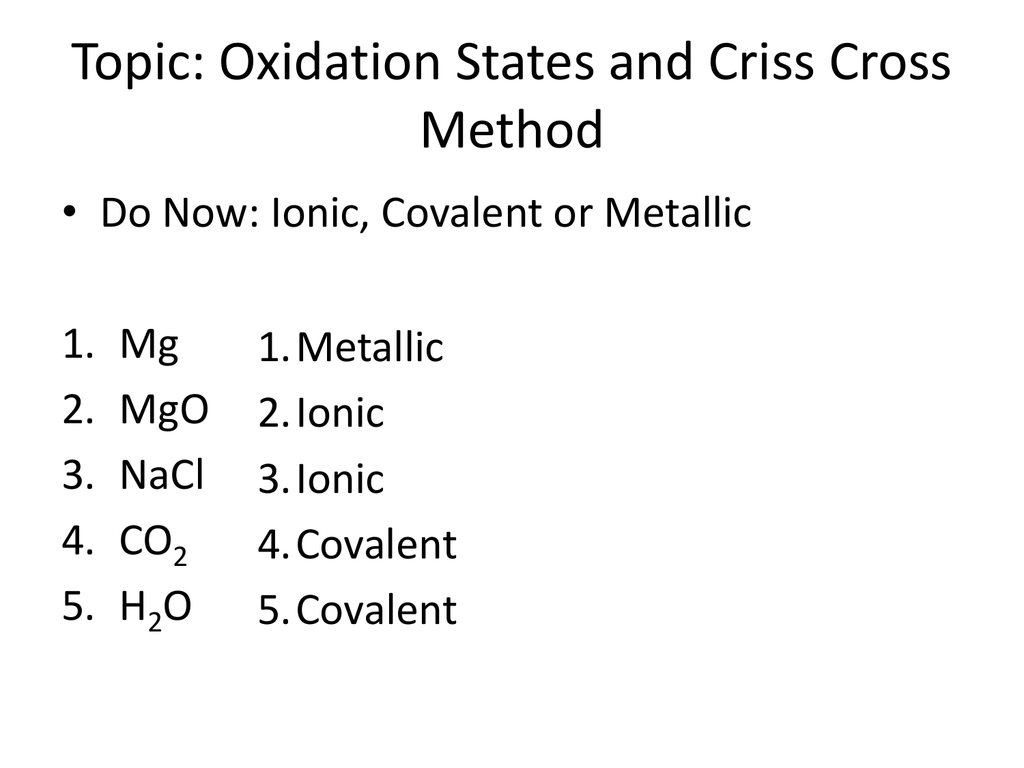 Oxidation States And Criss Cross Method