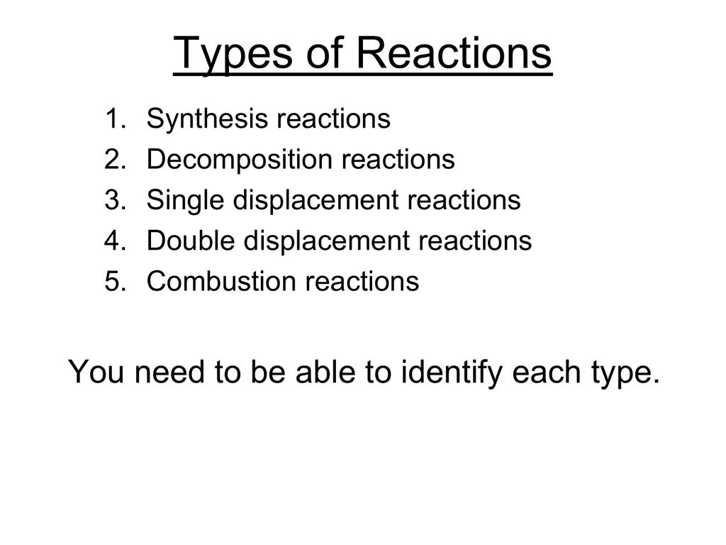 Chemisty Reaction Types