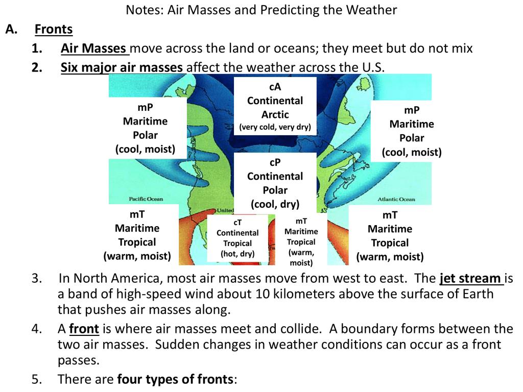 Six Major Air Masses