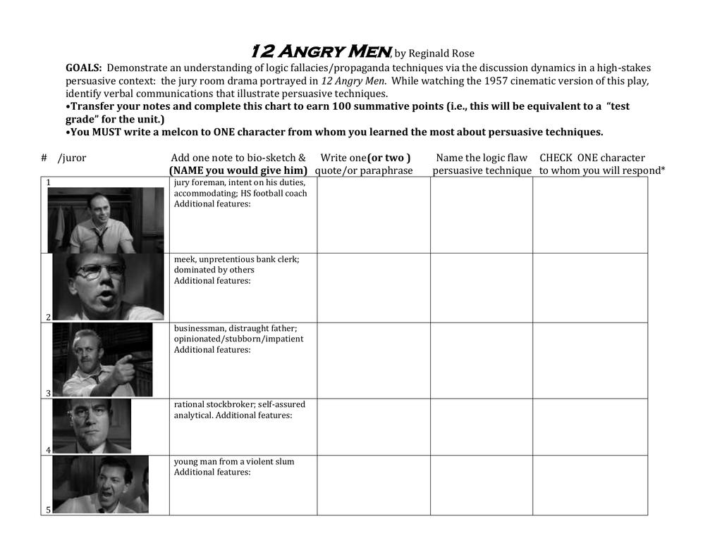 Twelve Angry Men Take Home Test