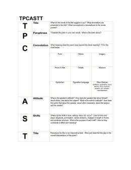 Using Tpcastt Forysis Of Poetry