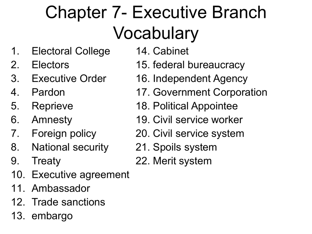 Chapter 7 Executive Branch Vocabulary