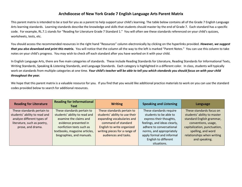 Englishworksheetsland Com Answers