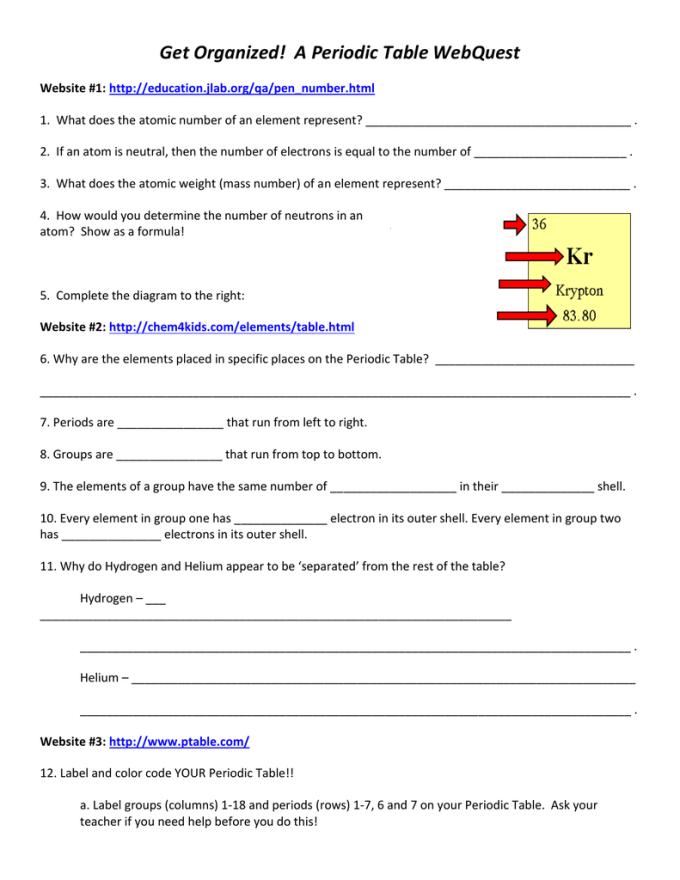 Periodic Table Webquest Answers Chem4kids Microfinanceindia