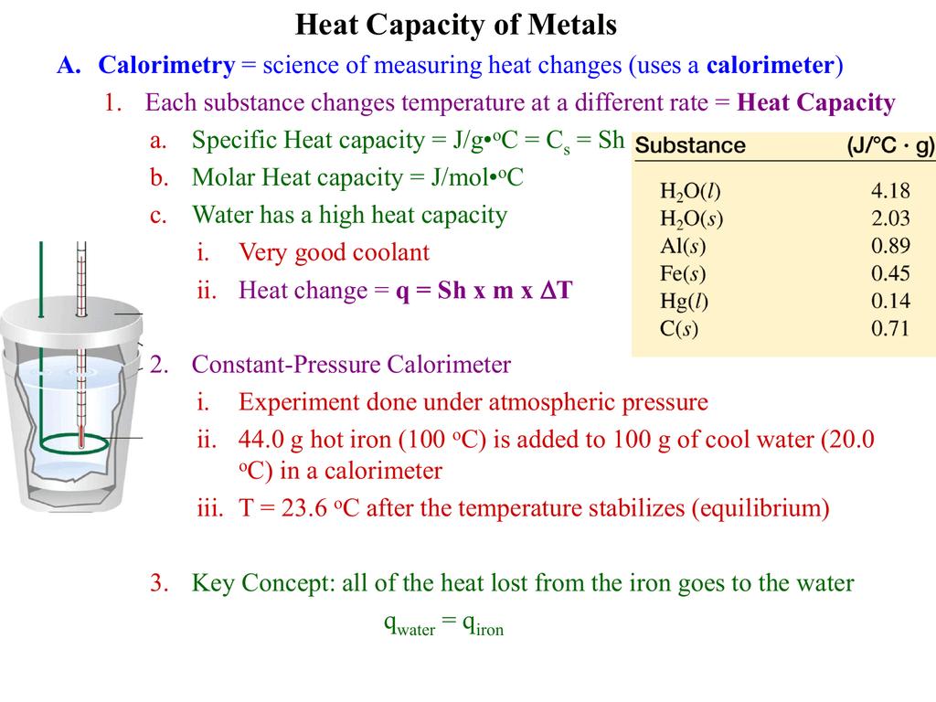 Heat Capacity Of Metals Prelab