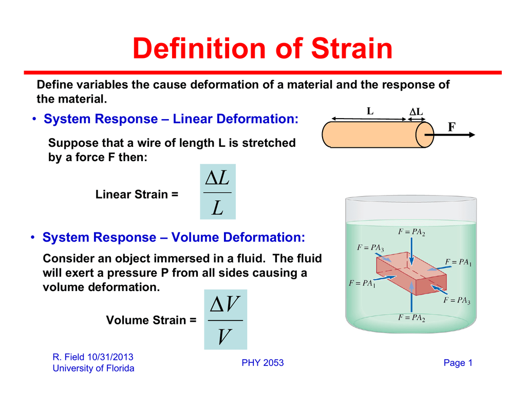 Definition Of Strain System Response Linear Deformation F