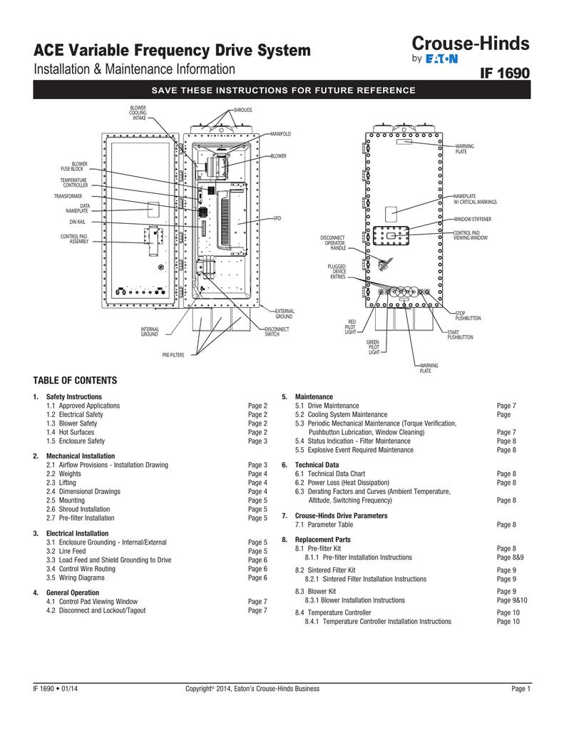 4m Variable Frequency Drive Yaskawa Vfd Wiring Diagrams