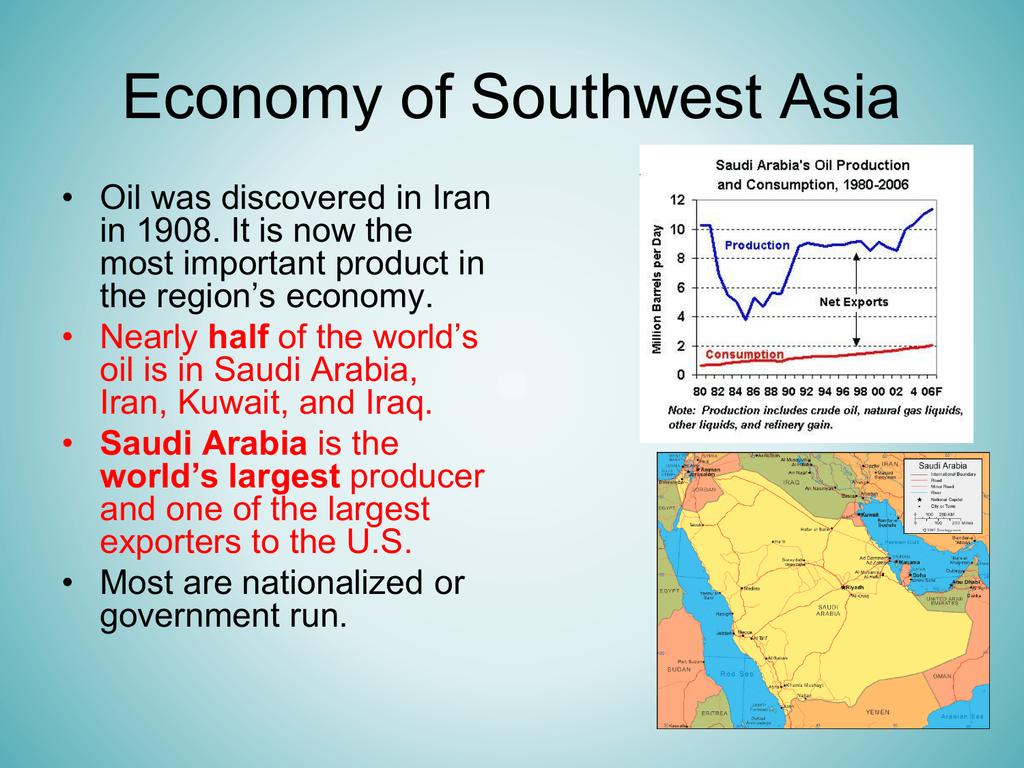Economy Of Southwest Asia