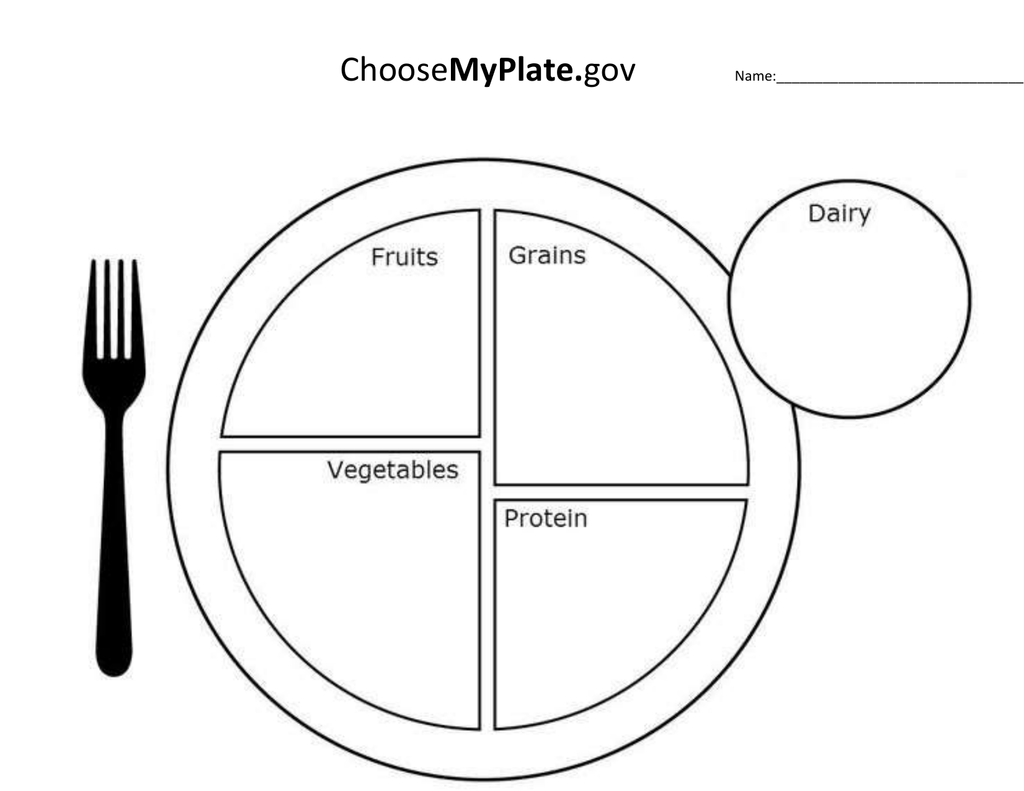 Myplate Name
