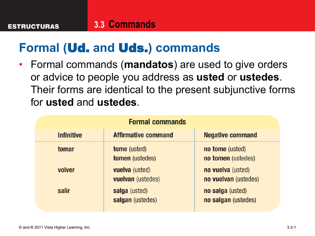 Ud And Uds Commands Formal Commands