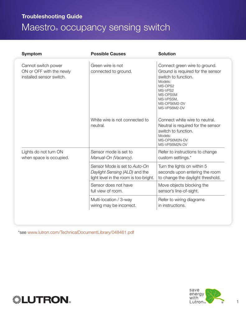 Panasonic Cq Cp134au Wiring Quick Start Guide Of Diagram C1101u Library Diagrams Rh 4 Hatkai De C8100u